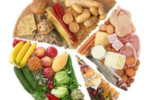 dengeli-ve-saglikli-beslenme