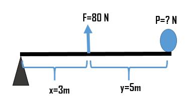 kaldirac-ornek-4-jpg