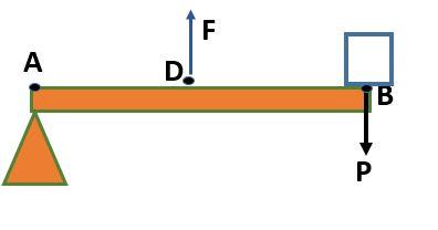 kuvvet-ortada-kaldirac
