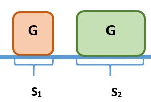 basinc-yuzey-alani-iliskisi