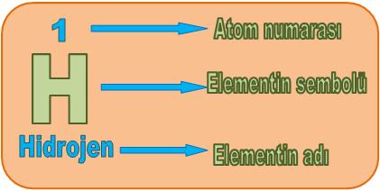 hidrojen-elementi
