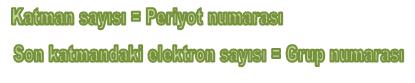 periyot-grup-numarasi