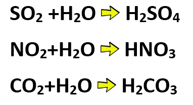 asit-yagmuruna-neden-olan-gazlar