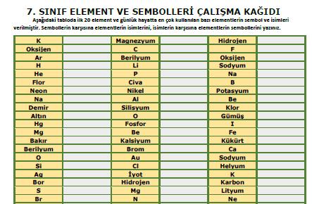 element ve sembolleri çalışma kağıdı önizleme